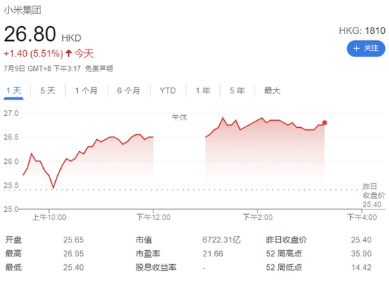 消息称小米已收购自动驾驶公司DeepMotion前者市值涨超5%